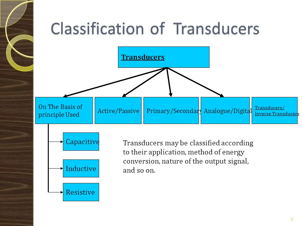 Classification of Transducers The Transducers are broadly classified as: 1) Mechanical and Electrical transducers.