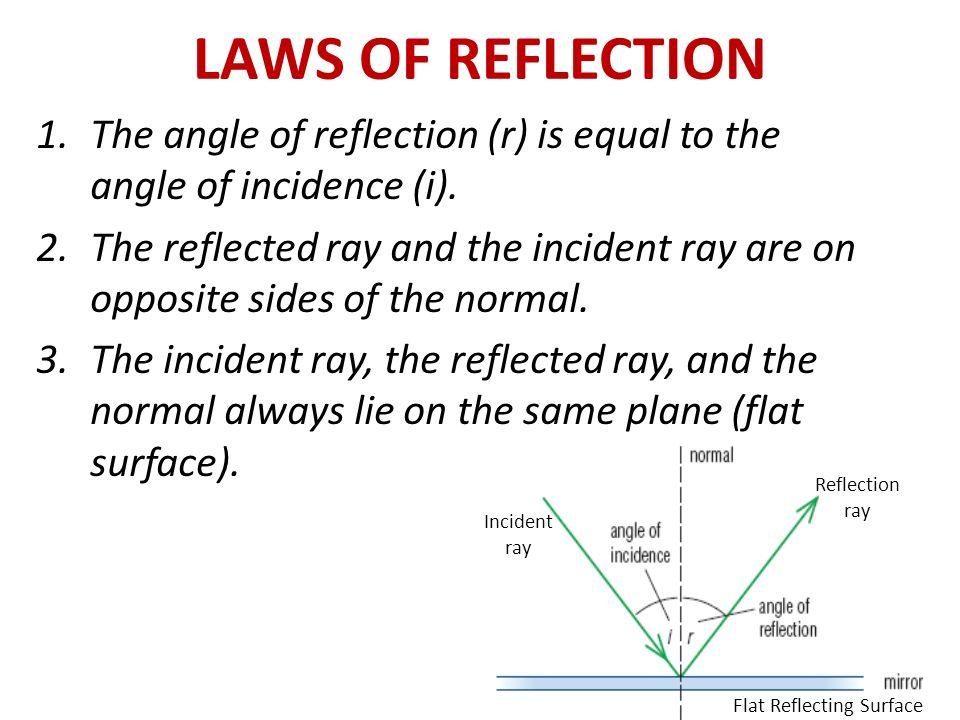 1.The angle of reflection (r) is equal to the angle of incidence (i).