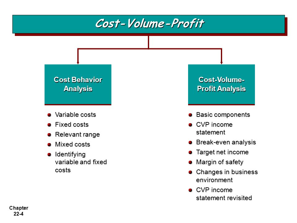 case 4 33 cost structure target profit and break even analysis Target cost management (tcm): a this case study found that in setting the target profit, the case literature highlight that the japanese companies break down.