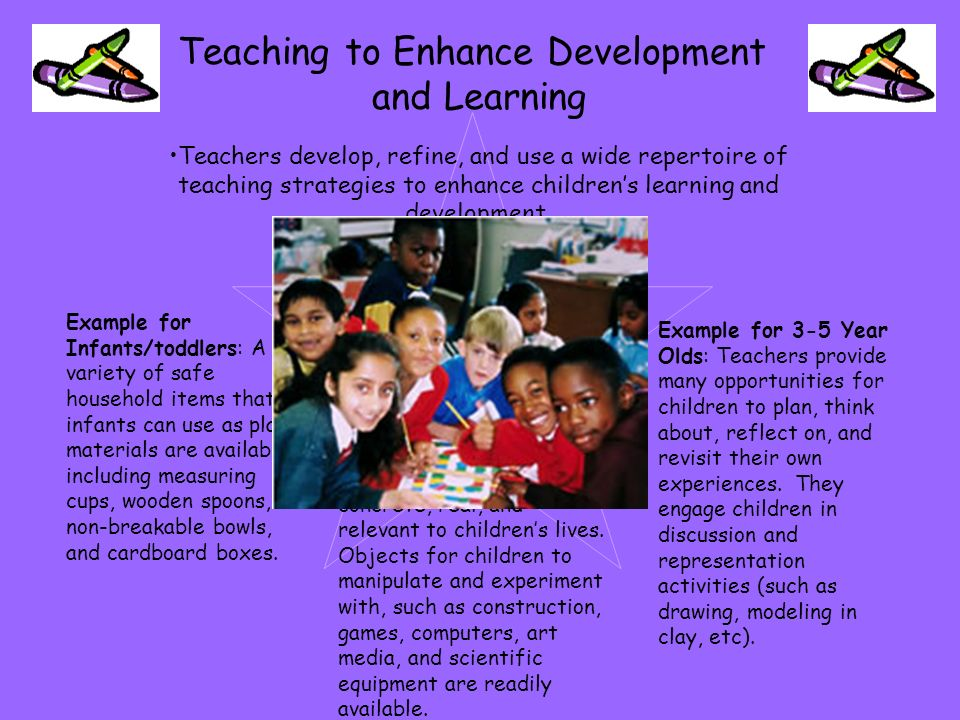 Teaching to Enhance Development and Learning Teachers develop, refine, and use a wide repertoire of teaching strategies to enhance children's learning and development.