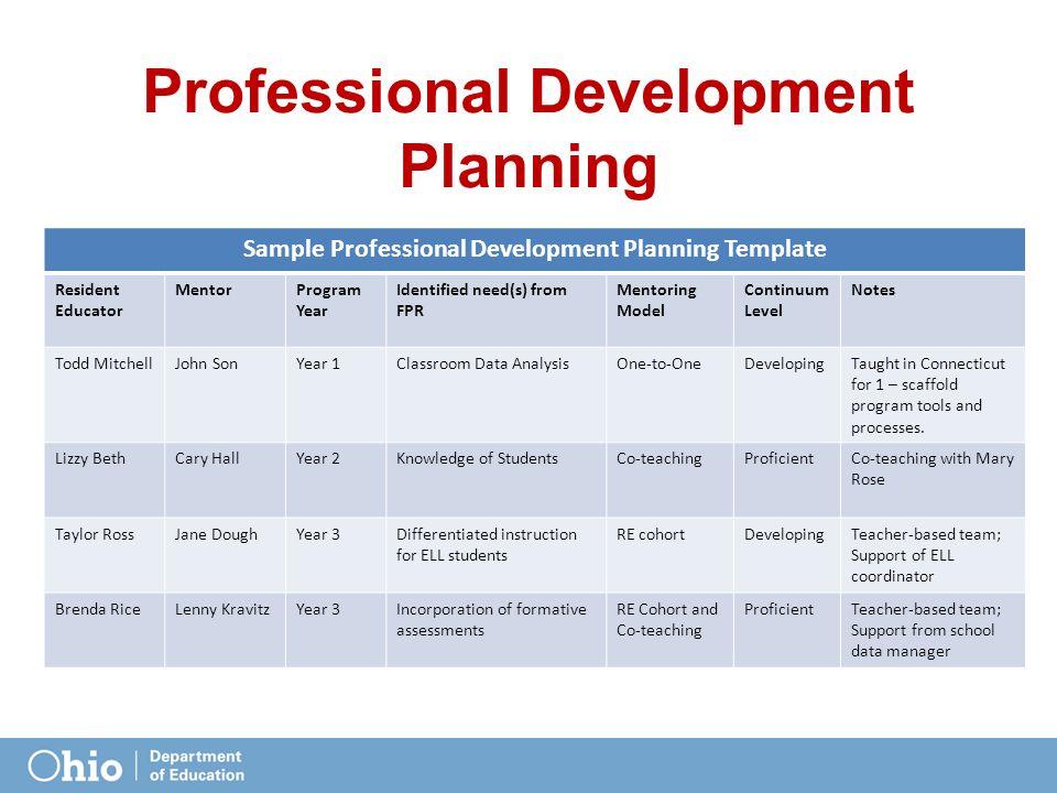 Professional Development Plan Template 8288608