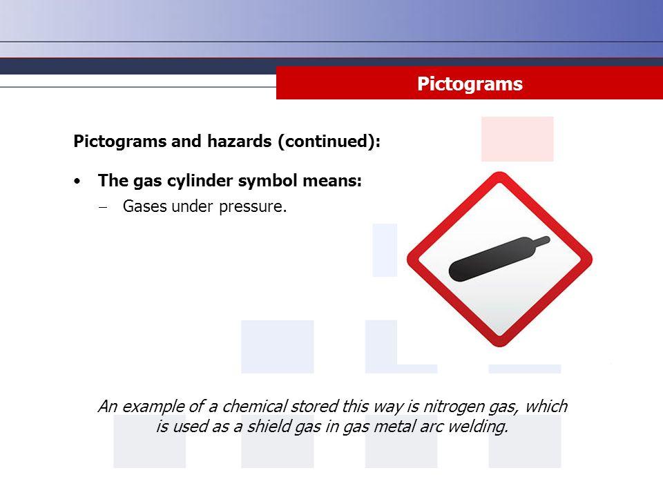 Hazard Communication Why Take Hazard Communication Training Hazard