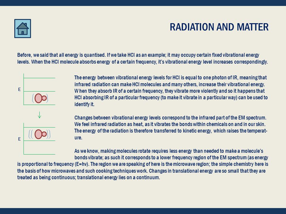 RADIATION AND MATTER Electromagnetic radiation may interact with matter, transferring energy to the chemicals involved, these changes depend upon the chemicals involved and the frequency of radiation with which the molecule interacted.