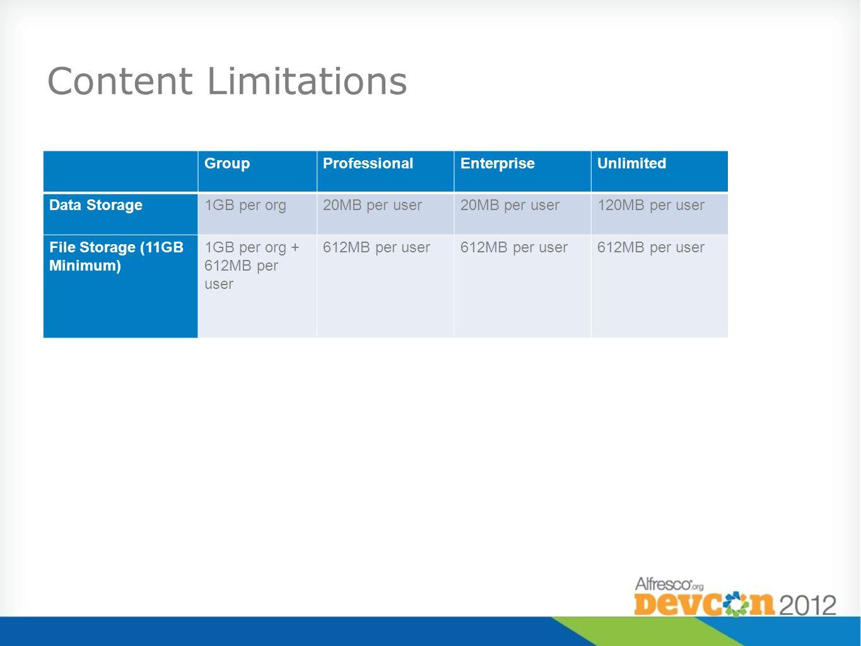 8 Content Limitations Groupprofessionalenterpriseunlimited Data Storage1gb Per Org20mb User 120mb File Storage 11gb Minimum 1gb Org
