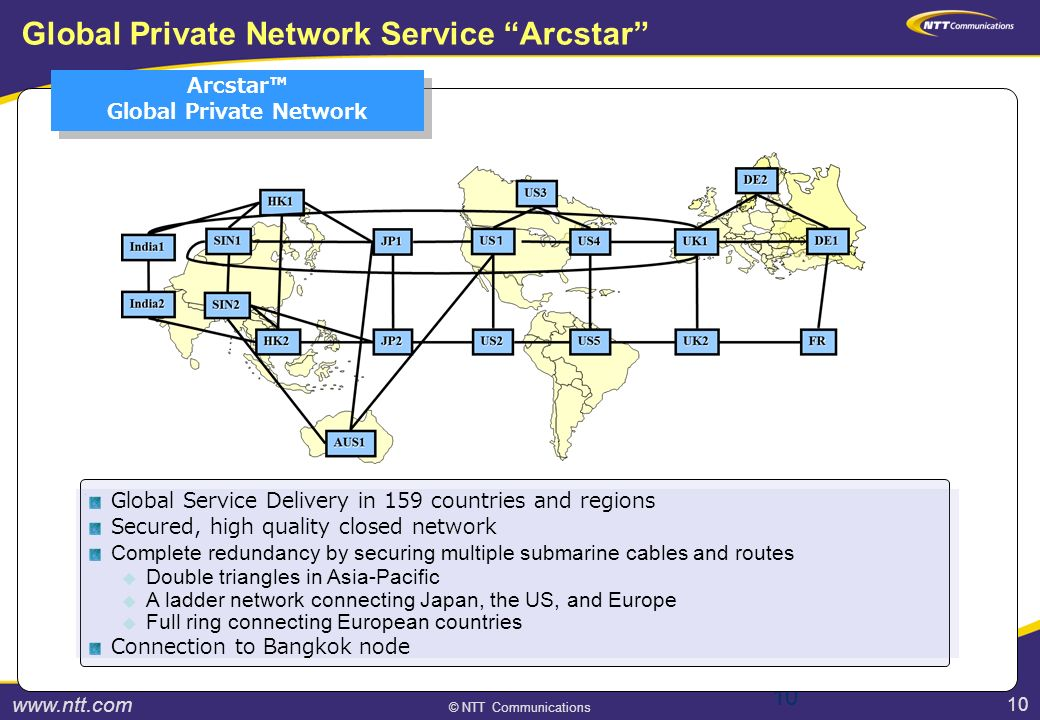10 © NTT Communications 10 Global Private Network Service Arcstar Arcstar™ Global Private Network Arcstar™ Global Private Network Global Service Delivery in 159 countries and regions Secured, high quality closed network Complete redundancy by securing multiple submarine cables and routes  Double triangles in Asia-Pacific  A ladder network connecting Japan, the US, and Europe  Full ring connecting European countries Connection to Bangkok node