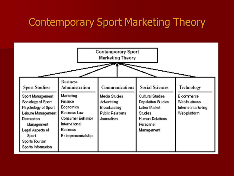 buisiness administration sportmanagement