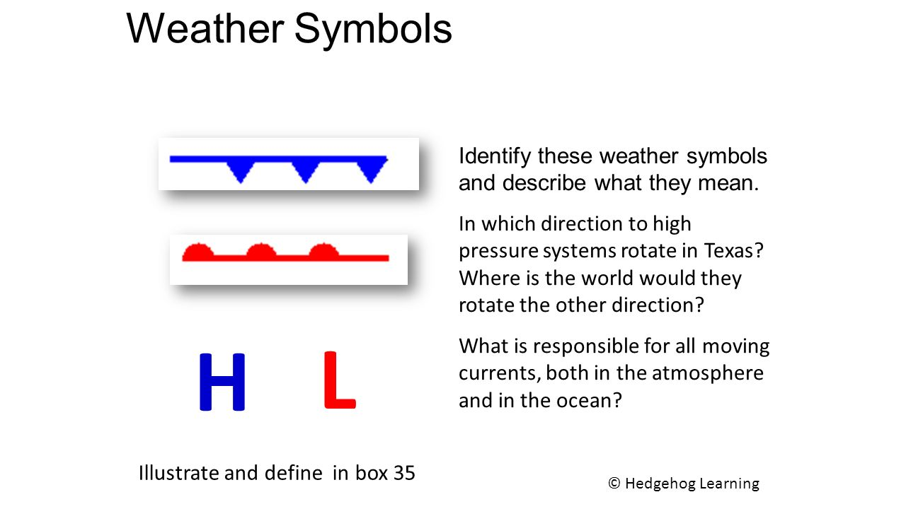 What weather symbols mean gallery symbol and sign ideas staar review day 8 earth and space teks 89b r 89c r 89a 10 weather symbols buycottarizona