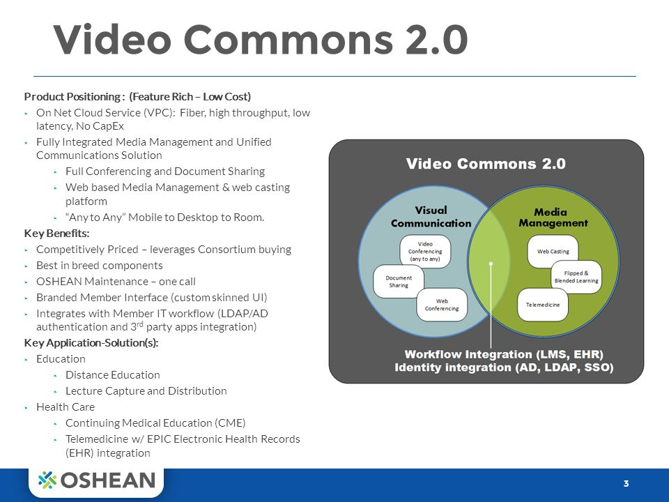 Video Commons 2.0 3 Product Positioning : (Feature Rich – Low Cost) ▸ On Net Cloud Service (VPC): Fiber, high throughput, low latency, No CapEx ▸ Fully Integrated Media Management and Unified Communications Solution ▸ Full Conferencing and Document Sharing ▸ Web based Media Management & web casting platform ▸ Any to Any Mobile to Desktop to Room.