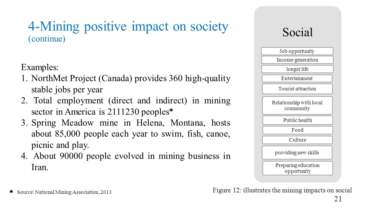 mining is beneficial of canada Bbb's business profile for mining canada, business profile reviews and ratings for mining canada in vancouver, bc.