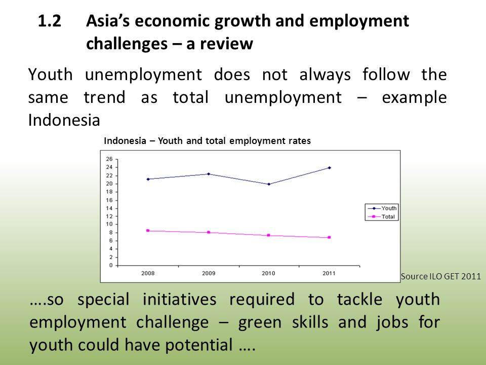 Youth unemployment does not always follow the same trend as total unemployment – example Indonesia ….so special initiatives required to tackle youth employment challenge – green skills and jobs for youth could have potential ….