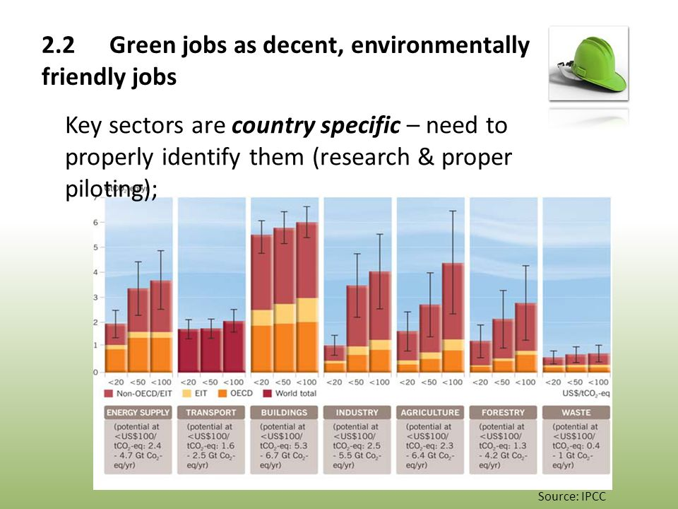 2.2Green jobs as decent, environmentally friendly jobs Source: IPCC Key sectors are country specific – need to properly identify them (research & proper piloting);