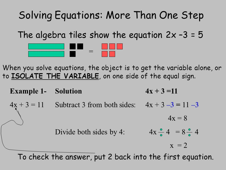 Awesome Solve My Equation With Steps Contemporary - Math Worksheets ...