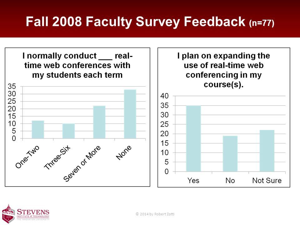 Fall 2008 Faculty Survey Feedback (n=77) © 2014 by Robert Zotti