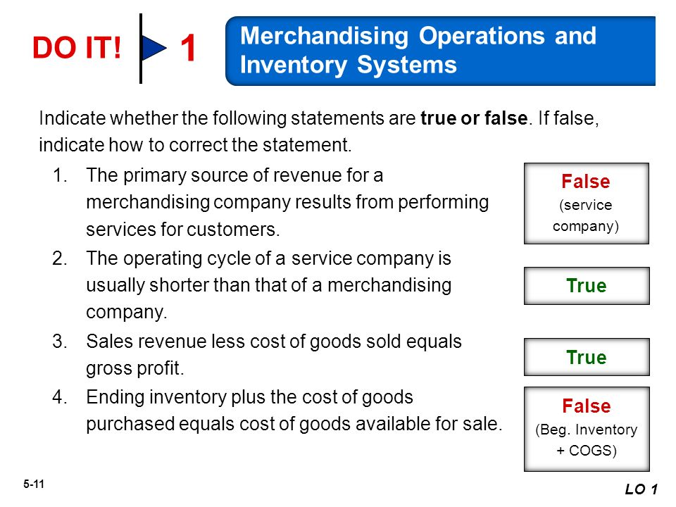 income statement of a merchandising company different from that of a service company