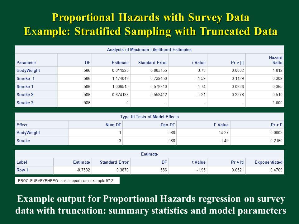 Proportional Hazards with Survey Data Eample: Stratified Sampling with Truncated Data Example: Stratified Sampling with Truncated Data Example output for Proportional Hazards regression on survey data with truncation: summary statistics and model parameters PROC SURVEYPHREG sas.support.com, example 97.2 Analysis of Maximum Likelihood Estimates ParameterDFEstimateStandard Errort ValuePr >  t  Hazard Ratio BodyWeight5860.0119200.0031553.780.00021.012 Smoke -1586-1.1740480.739450-1.590.11290.309 Smoke 1586-1.0065150.578810-1.740.08260.365 Smoke 2586-0.6741830.558412-1.210.22780.510 Smoke 35860...1.000 Type III Tests of Model Effects EffectNum DFDen DFF ValuePr > F BodyWeight158614.270.0002 Smoke35861.490.2160 Estimate LabelEstimateStandard ErrorDFt ValuePr >  t Exponentiated Row 1-0.75320.3870586-1.950.05210.4709