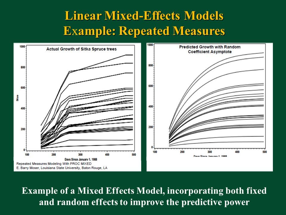 Linear Mixed-Effects Models Eample: Repeated Measures Example: Repeated Measures Example of a Mixed Effects Model, incorporating both fixed and random effects to improve the predictive power