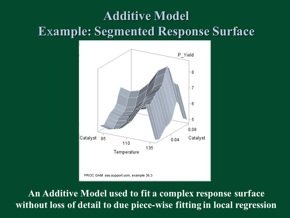 Additive Model Eample: Segmented Response Surface Example: Segmented Response Surface An Additive Model used to fit a complex response surface without loss of detail to due piece-wise fitting in local regression