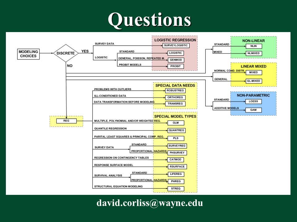 Questions david.corliss@wayne.edu