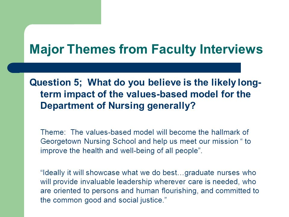 an analysis of the common images of nursing and the interview with the students Nursing, hospitals and other clinical environments can benefit from the use of the swot analysis this articles provides an outline and some example templates.