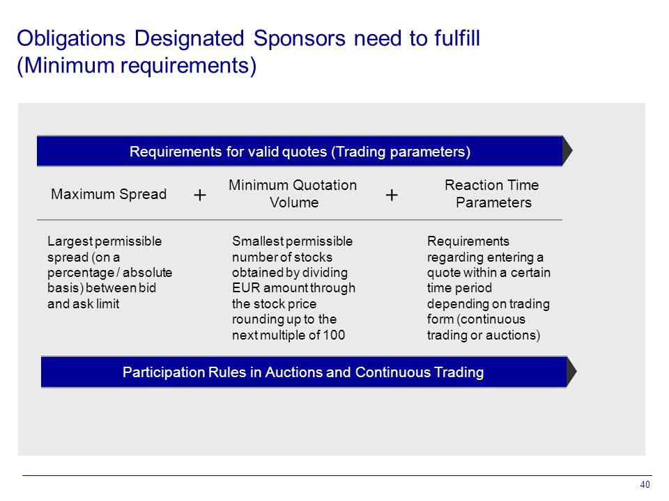 40 Obligations Designated Sponsors need to fulfill (Minimum requirements) Maximum Spread Minimum Quotation Volume Reaction Time Parameters  Largest permissible spread (on a percentage / absolute basis) between bid and ask limit Smallest permissible number of stocks obtained by dividing EUR amount through the stock price rounding up to the next multiple of 100 Requirements regarding entering a quote within a certain time period depending on trading form (continuous trading or auctions) Requirements for valid quotes (Trading parameters) Participation Rules in Auctions and Continuous Trading