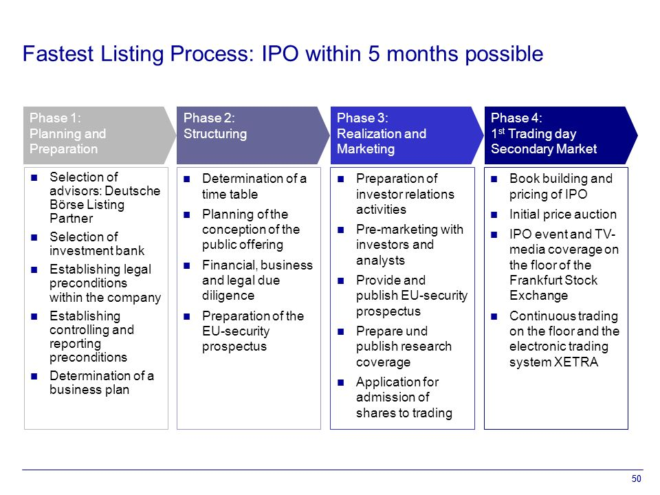 50 Selection of advisors: Deutsche Börse Listing Partner Selection of investment bank Establishing legal preconditions within the company Establishing controlling and reporting preconditions Determination of a business plan Fastest Listing Process: IPO within 5 months possible Phase 1: Planning and Preparation Phase 2: Structuring Phase 3: Realization and Marketing Phase 4: 1 st Trading day Secondary Market Determination of a time table Planning of the conception of the public offering Financial, business and legal due diligence Preparation of the EU-security prospectus Preparation of investor relations activities Pre-marketing with investors and analysts Provide and publish EU-security prospectus Prepare und publish research coverage Application for admission of shares to trading Book building and pricing of IPO Initial price auction IPO event and TV- media coverage on the floor of the Frankfurt Stock Exchange Continuous trading on the floor and the electronic trading system XETRA