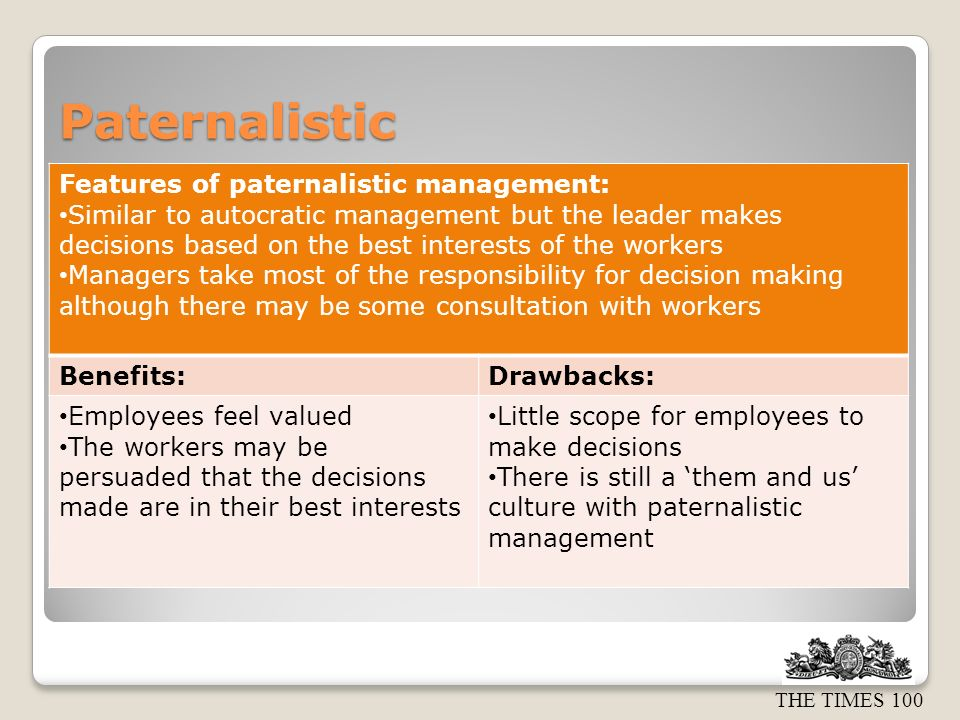 THE TIMES 100 Democratic Features of democratic management: Employees are encouraged to participate in and influence decision making e.g.