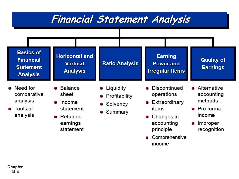 Chapter Chapter 14-2 CHAPTER 14 Financial Statement Analysis: The ...