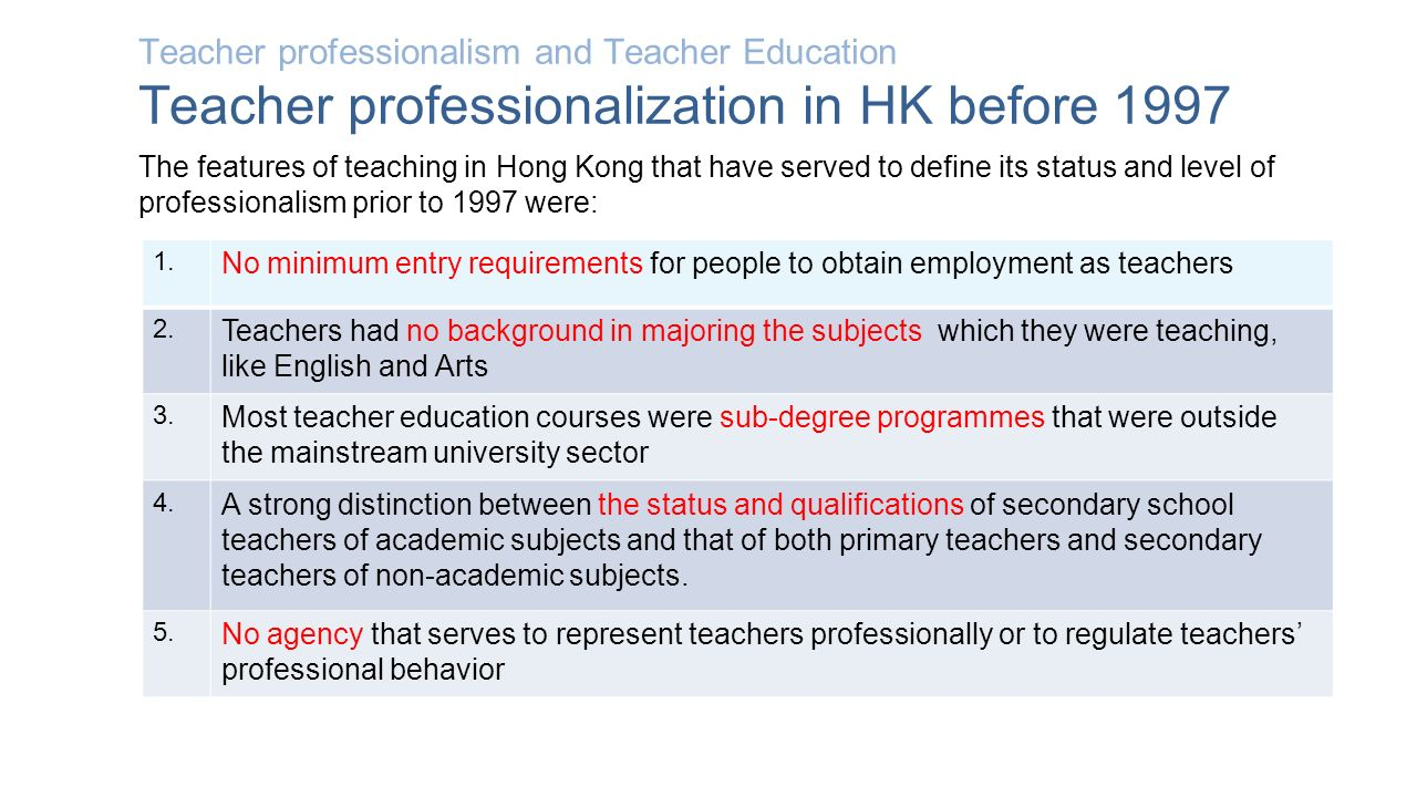 issues about professionalization of teachers Professionalization and the reform of teaching, teachers conceptual issues and related research.