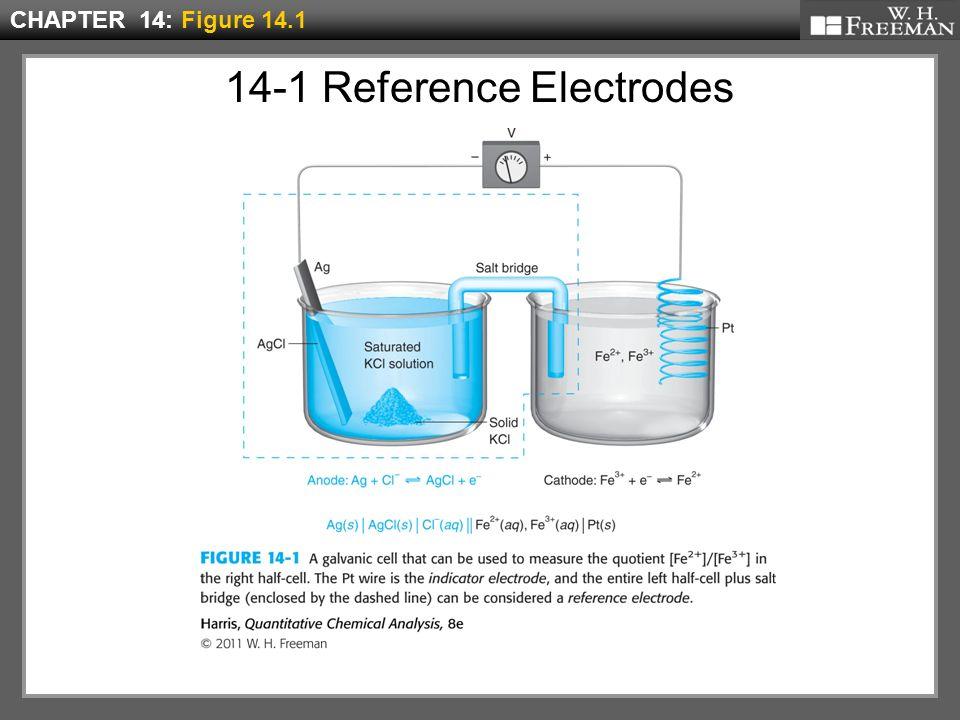 Art Powerpoints Harris Quantitative Chemical Analysis Eight