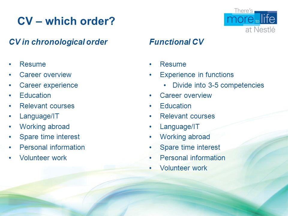 cv order