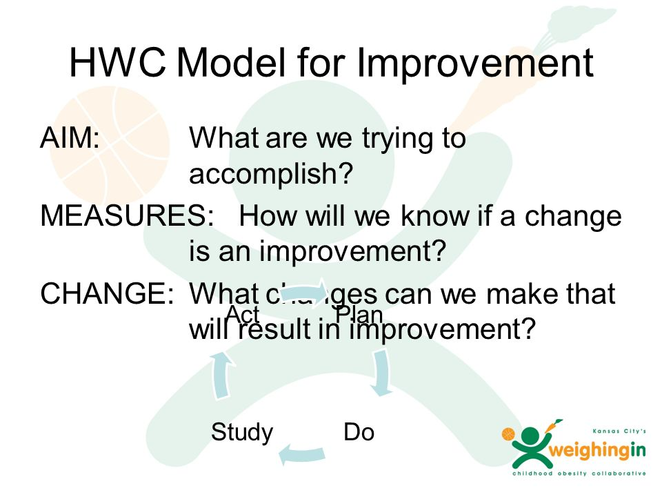 HWC Model for Improvement AIM: What are we trying to accomplish.
