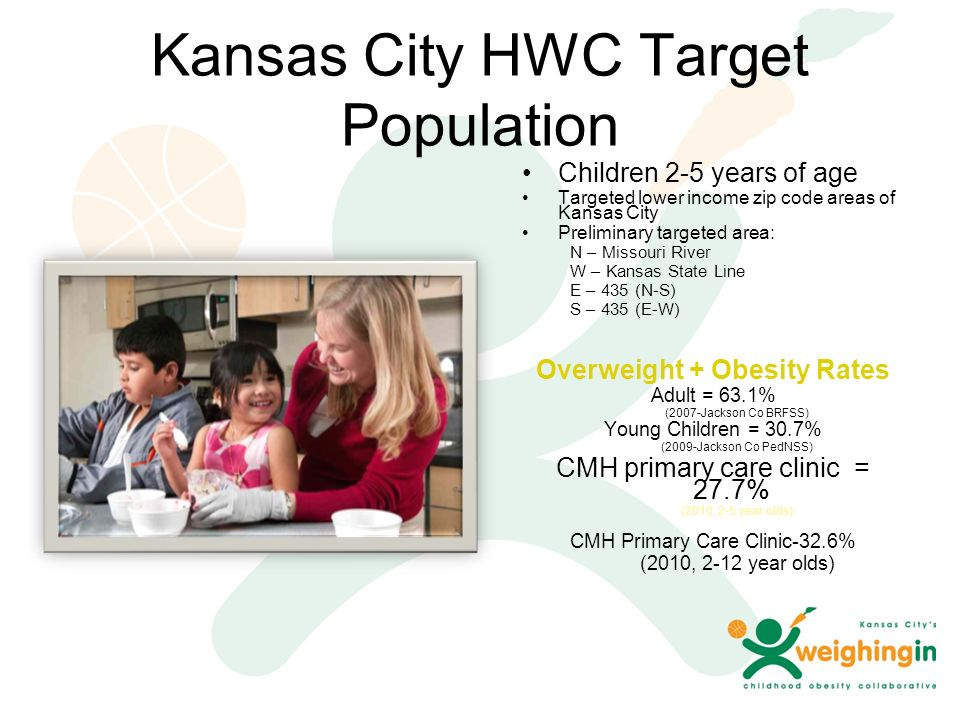 Kansas City HWC Target Population Children 2-5 years of age Targeted lower income zip code areas of Kansas City Preliminary targeted area: N – Missouri River W – Kansas State Line E – 435 (N-S) S – 435 (E-W) Overweight + Obesity Rates Adult = 63.1% (2007-Jackson Co BRFSS) Young Children = 30.7% (2009-Jackson Co PedNSS) CMH primary care clinic = 27.7% (2010, 2-5 year olds) CMH Primary Care Clinic-32.6% (2010, 2-12 year olds)