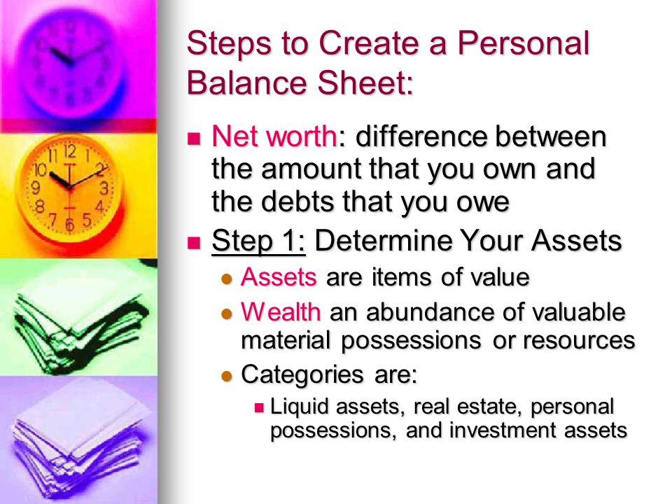 how to determine liquid net worth