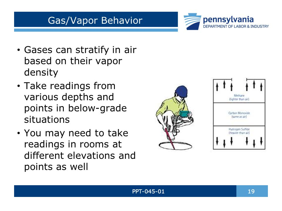 Gas/Vapor Behavior PPT-045-01 19 Gases can stratify in air based on their vapor density Take readings from various depths and points in below-grade situations You may need to take readings in rooms at different elevations and points as well