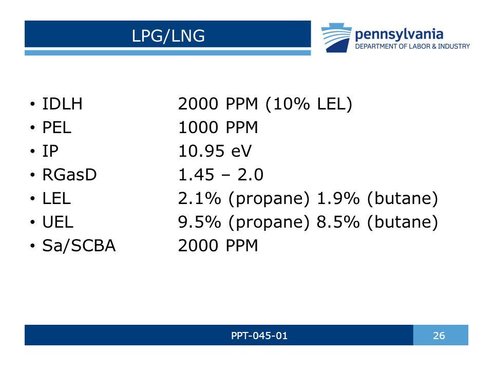 LPG/LNG PPT-045-01 26 IDLH2000 PPM (10% LEL) PEL1000 PPM IP10.95 eV RGasD1.45 – 2.0 LEL2.1% (propane) 1.9% (butane) UEL9.5% (propane) 8.5% (butane) Sa/SCBA2000 PPM