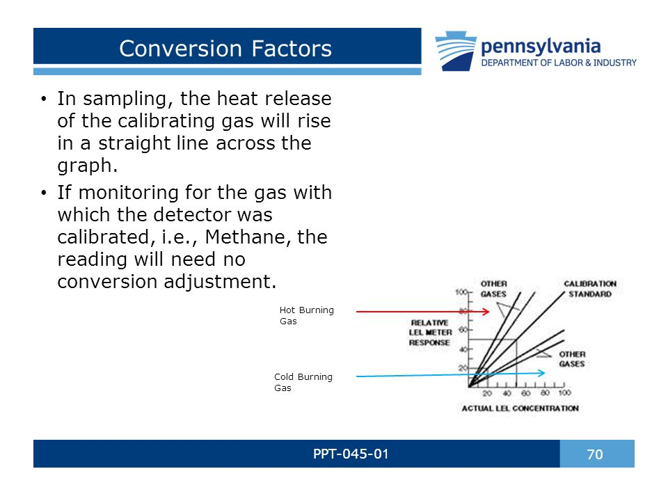 Conversion Factors PPT-045-0 1 70 In sampling, the heat release of the calibrating gas will rise in a straight line across the graph.