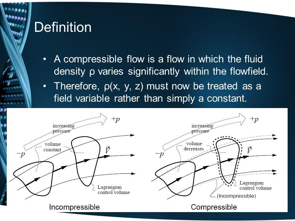 compressibility definition. 2 definition compressibility