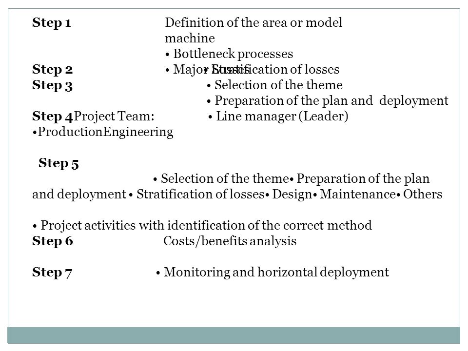 Step 1 Step 2 Stratification of losses Step 3 Selection of the theme Preparation of the plan and deployment Step 4Project Team: Line manager (Leader) ProductionEngineering Step 5 Selection of the theme Preparation of the plan and deployment Stratification of losses Design Maintenance Others Project activities with identification of the correct method Step 6 Costs/benefits analysis Step 7 Monitoring and horizontal deployment Definition of the area or model machine Bottleneck processes Major Losses