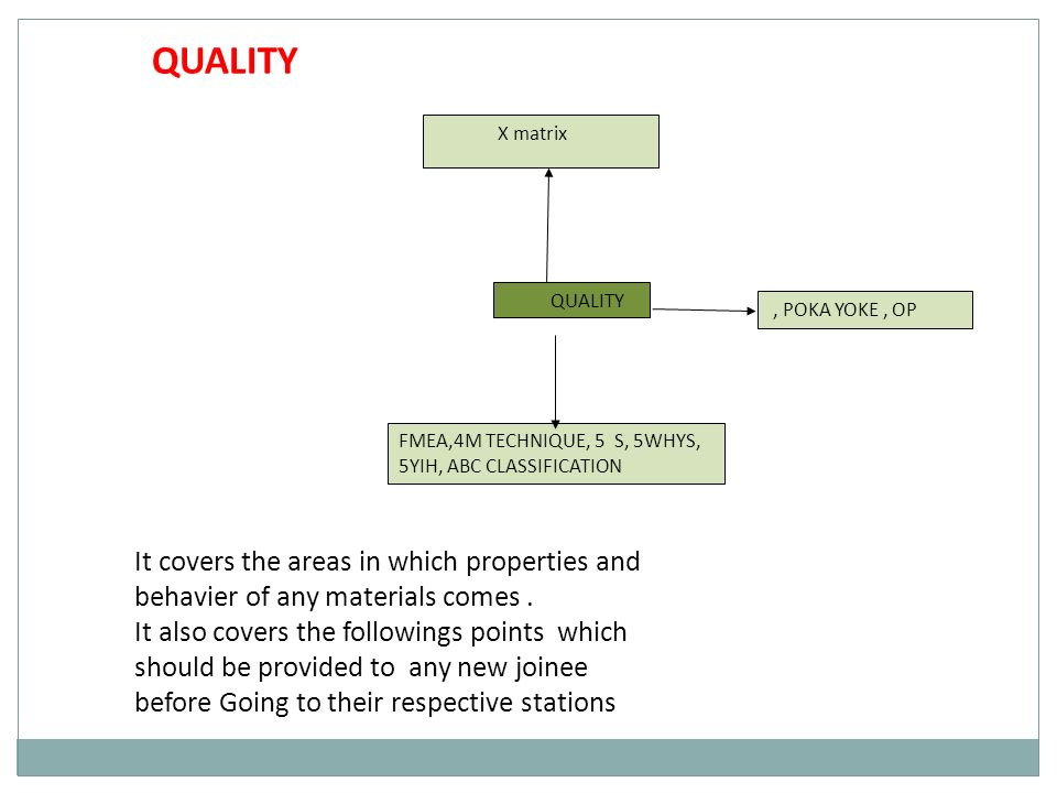 QUALITY QUALITY X matrix, POKA YOKE, OP FMEA,4M TECHNIQUE, 5 S, 5WHYS, 5YIH, ABC CLASSIFICATION It covers the areas in which properties and behavier of any materials comes.