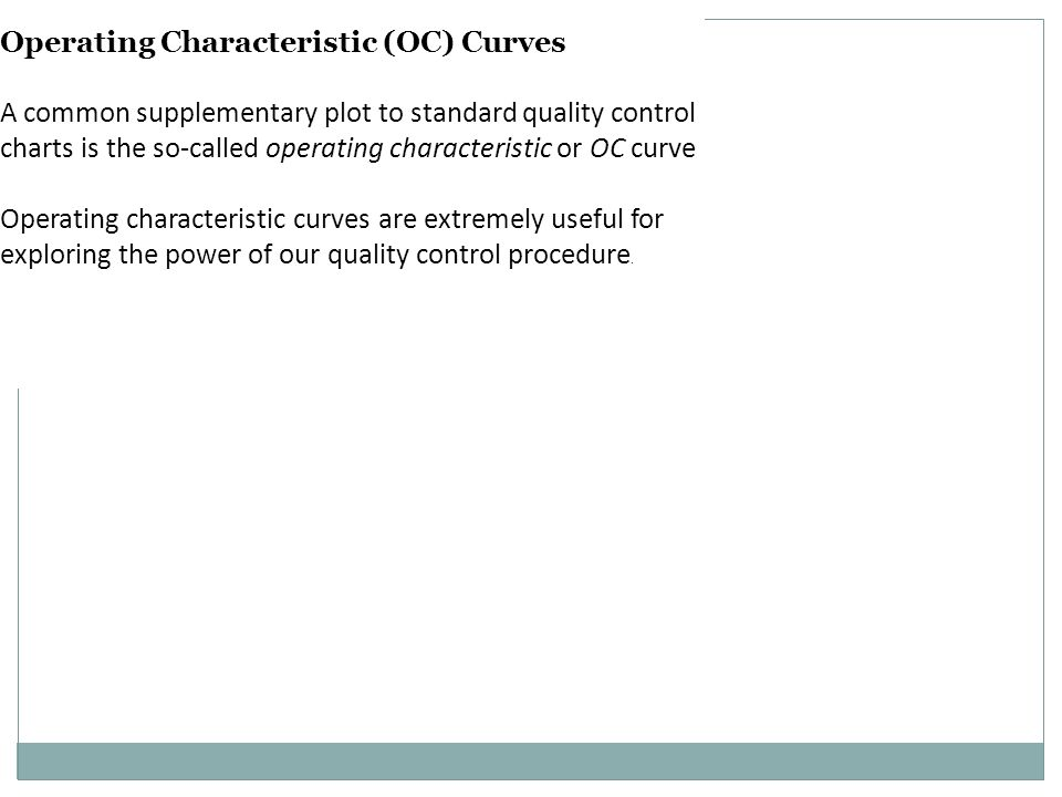 Operating Characteristic (OC) Curves A common supplementary plot to standard quality control charts is the so-called operating characteristic or OC curve Operating characteristic curves are extremely useful for exploring the power of our quality control procedure.