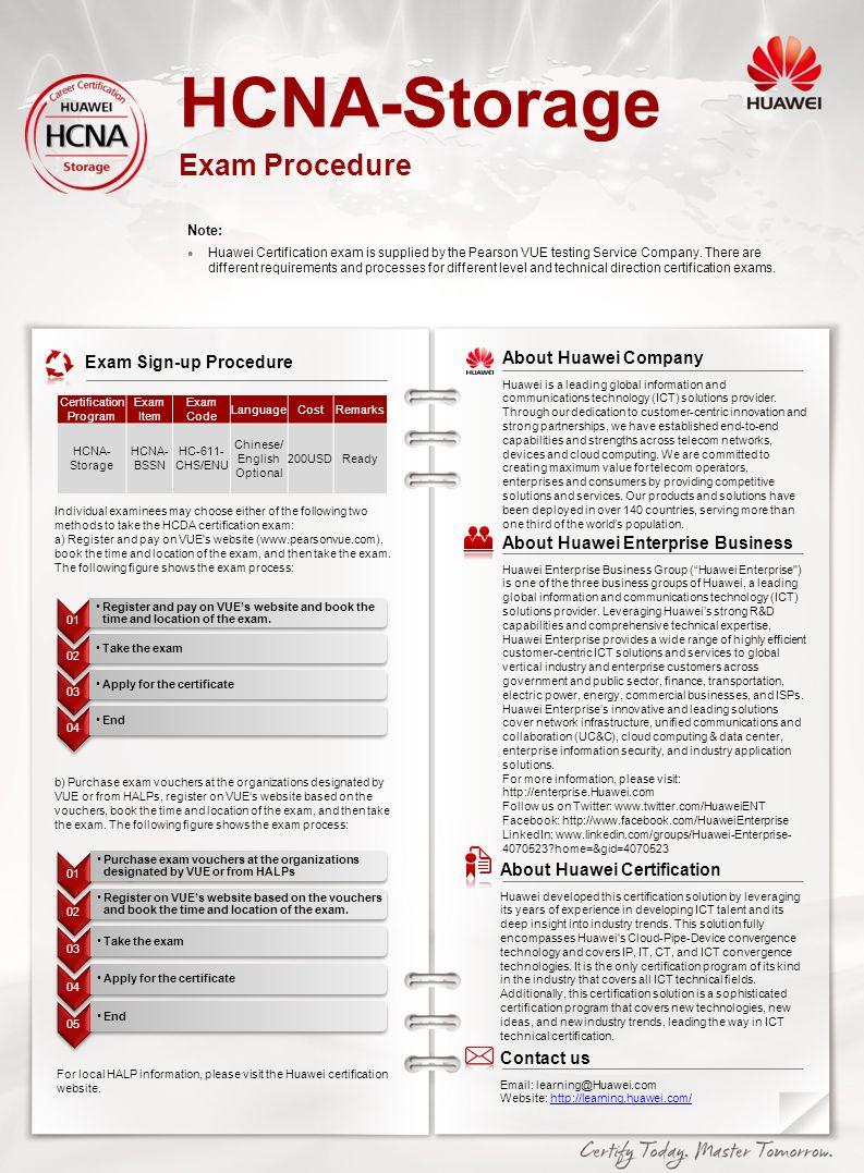 Hcna Storage Exam Procedure Certification Program Item Code Languagecostremarks