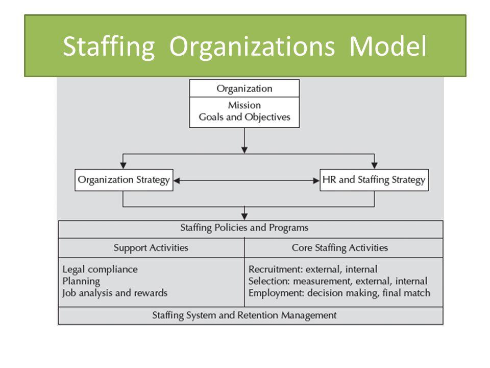 staffing model - Ataum berglauf-verband com