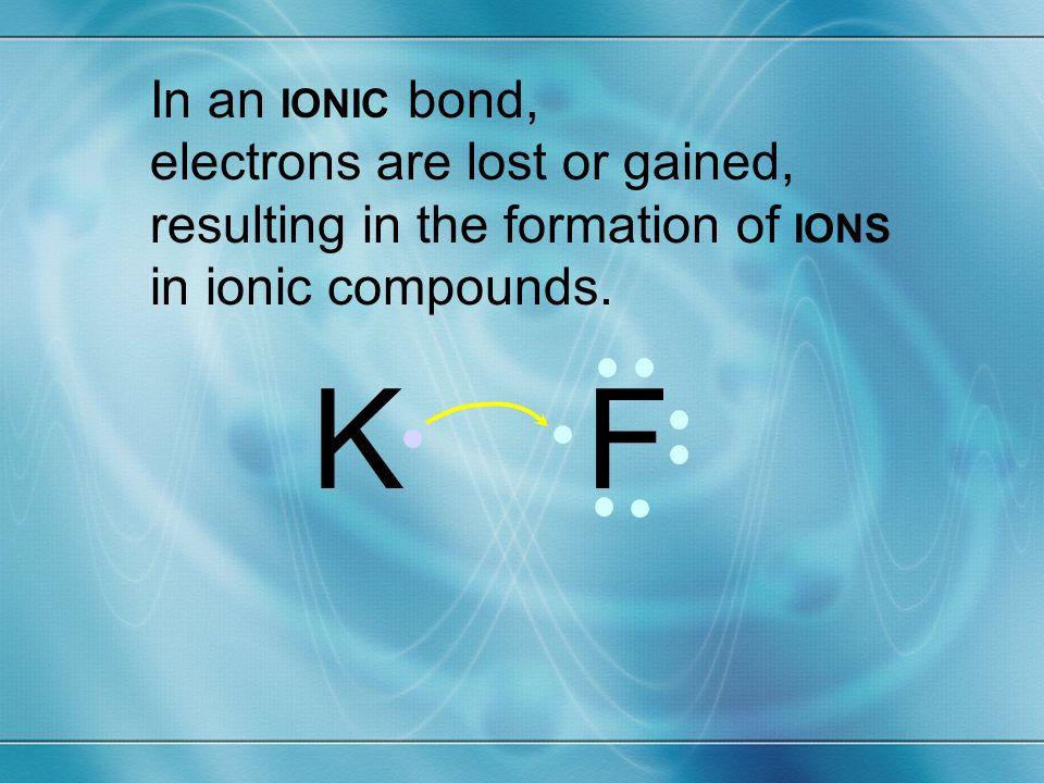 Molecular Compounds Bonds Part II. 9.1 Key points Describe how a ...