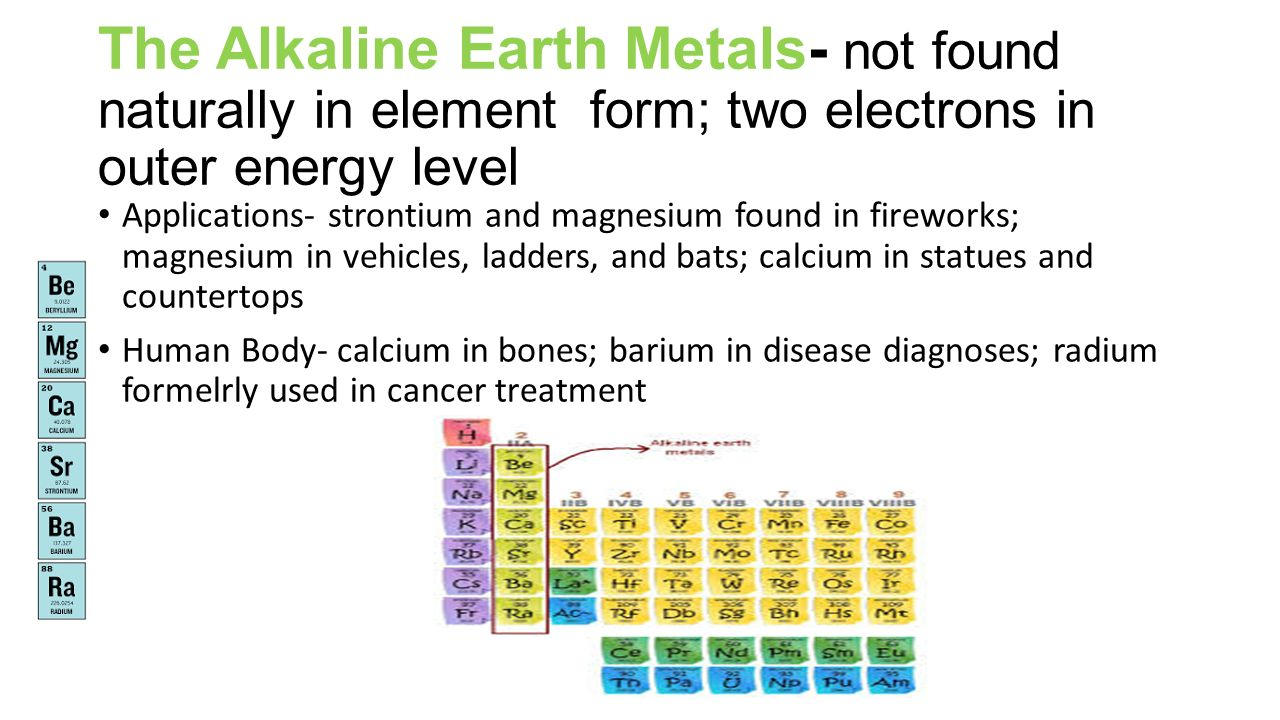 Periodic table coinage metals