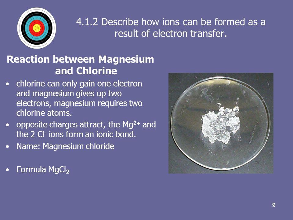 1 IB Topic 4: Bonding 4.1: Ionic bonding Describe the ionic bond ...