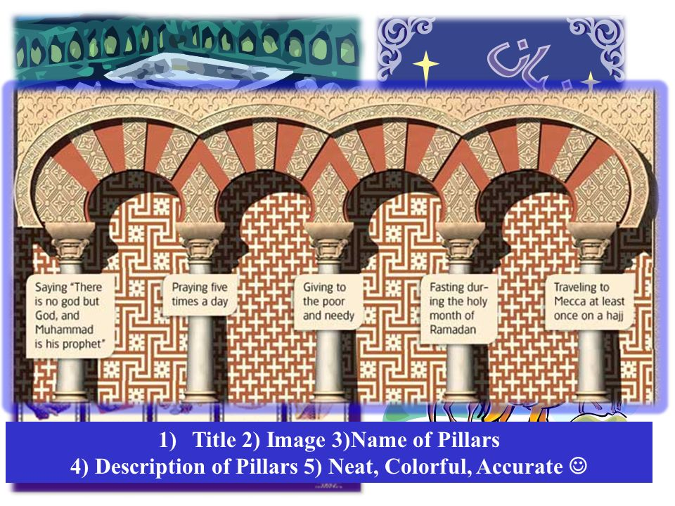 1)Title 2) Image 3)Name of Pillars 4) Description of Pillars 5) Neat, Colorful, Accurate