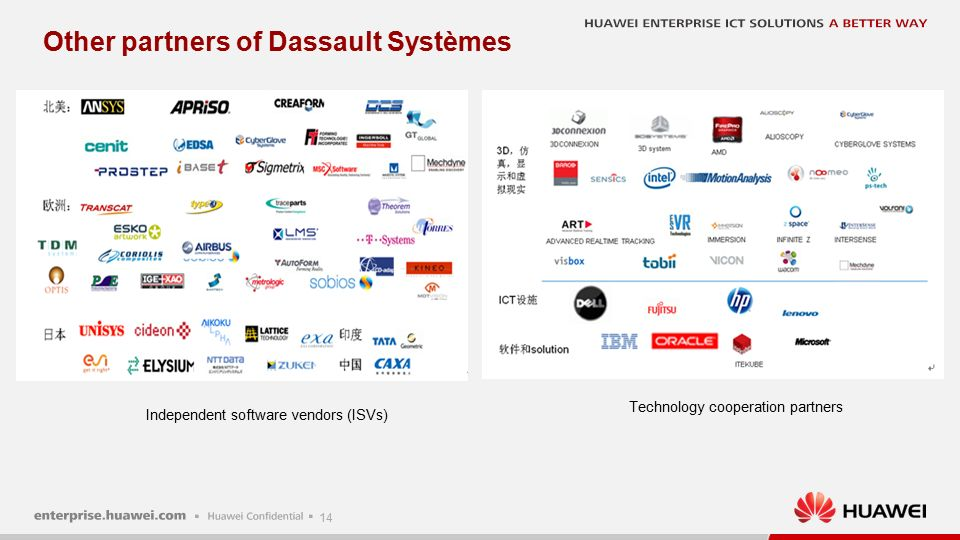 14 Other partners of Dassault Systèmes Independent software vendors (ISVs) Technology cooperation partners