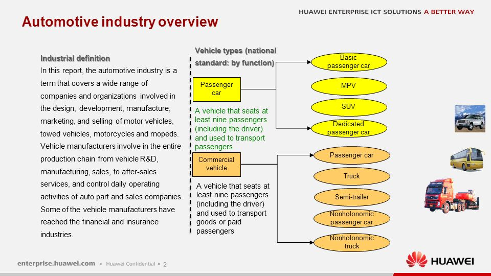 2 Industrial definition In this report, the automotive industry is a term that covers a wide range of companies and organizations involved in the design, development, manufacture, marketing, and selling of motor vehicles, towed vehicles, motorcycles and mopeds.