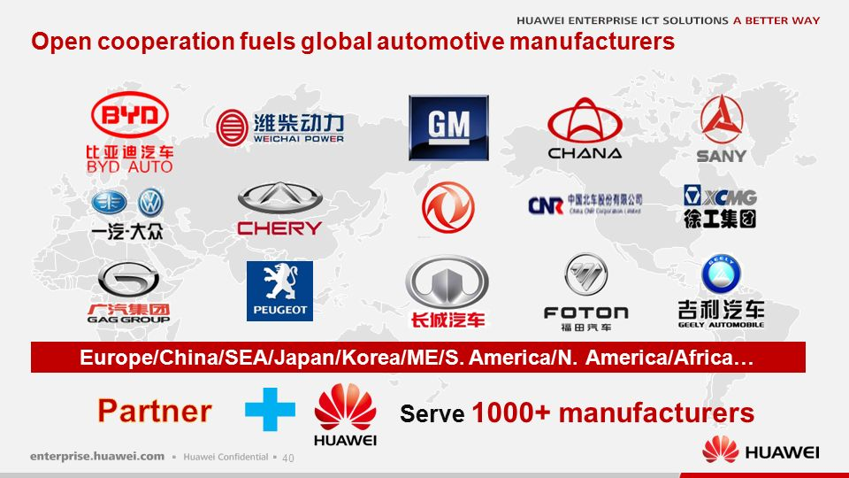 40 Open cooperation fuels global automotive manufacturers Europe/China/SEA/Japan/Korea/ME/S.