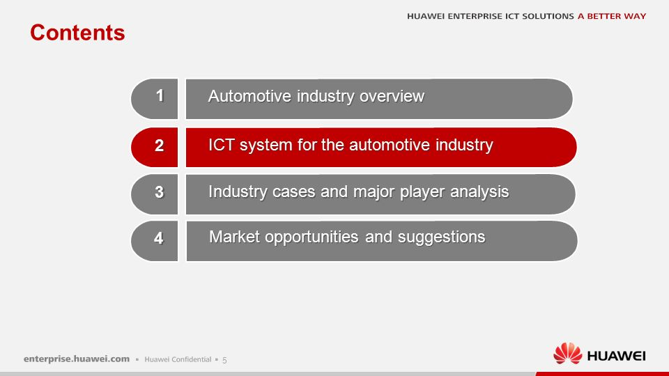 Industry cases and major player analysis Automotive industry overview ICT system for the automotive industry Market opportunities and suggestions Contents